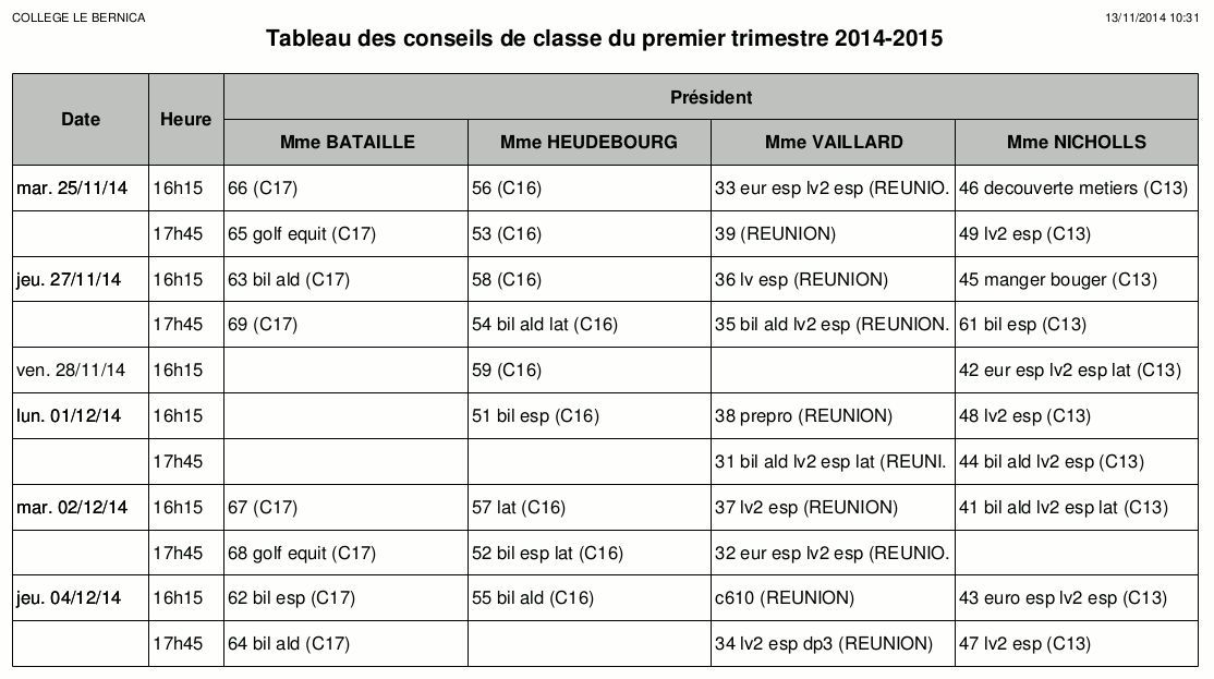 Conseils de classes, 2014/2015, Trimestre 1   Collège Le Bernica
